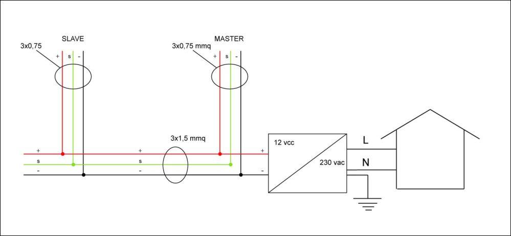 Schema Elettrico Per Faretti Moto : Impianto elettrico giardino per illuminazione a led