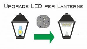 Lanterne Giardino Upgrade LED