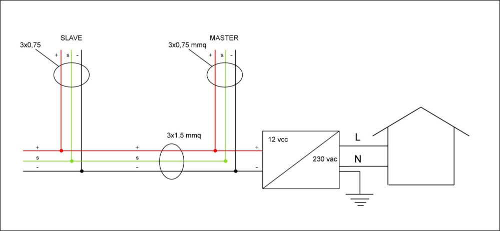 Schema Elettrico Per Tubi A Led : Impianto elettrico in giardino illuminazione