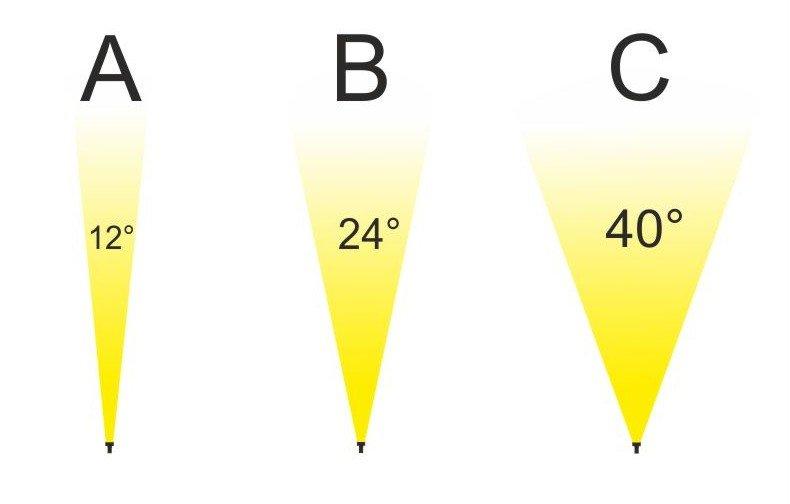 Faretti Muro Esterno: Faretto lampada a muro solare da esterno sensore movimento led.
