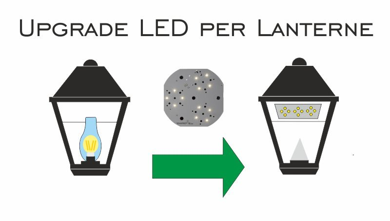 Lanterne a luci led per lampioni da giardino for Illuminazione led casa esterno