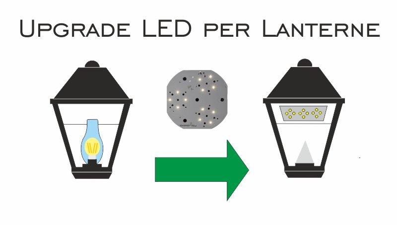 Lanterne a luci led per lampioni da giardino - Pali per lampioni da giardino ...